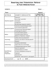 Bewertung Kunst Präsentation Referat