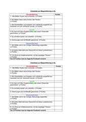 Checkliste zur Mappenführung