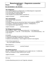 Bewertungsbogen - Diagramme auswerten