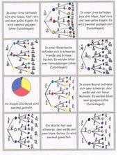 Baumdiagramme: Memo-Spiel / Zuordnungsspiel