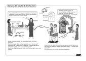Illustrierte Wortschatzübung zu Campus 1, Ausgabe C, Kapitel 8