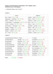 Lösungen zu Wortstark Klasse 5 (Schroedel), S. 259 / Aufgabe 1 und 2 (Methoden lernen: Nachschlagen)