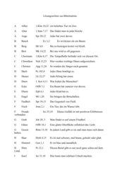 Bibelstafette ab Kl.4 *