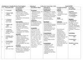 Green Line G8 Schulinternes Curriculum Klasse 5