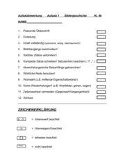 Aufsatzbewertungs-AB