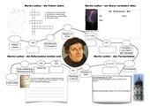 Martin Luther - Lebensstationen