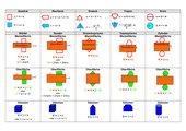 grafisch aufbereitete Formelsammlung Flächen und Säulen