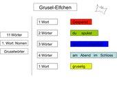 Grusel-Eflchen