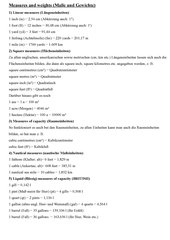 Measures (Maße und Gewichte)
