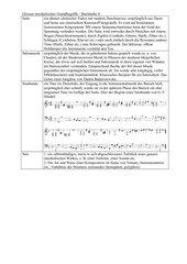 Glossar musikalischer Grundbegriffe - Buchstabe S