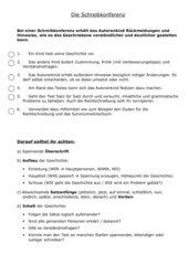 Methodenkarte Schreibkonferenz