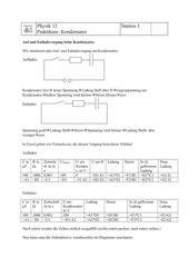 Lernzirkel: Auf- und Entladen von Kondensatoren