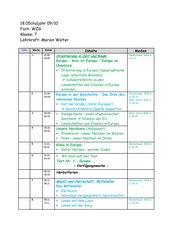 Arbeitsplan/Themenplan WZG Klasse 7