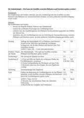 UR-Planung: Zwölftafelgesetze