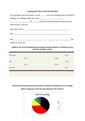 Landtagswahl NRW 2010