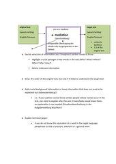 Schriftliche Sprachmittlung Sek II -