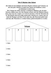Die 5 Säulen des Islam (Mit Zeichnung)