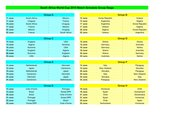 Football world cup '10 Schedule No.1