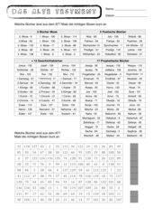 Altes Testament Rätsel/Quiz