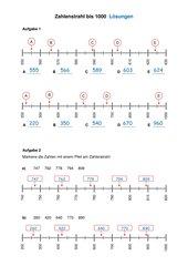 Zahlenstrahl im ZR 100 und ZR 1000