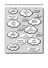 DDR - Abkürzungen/Begriffe