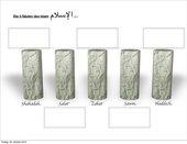 Die 5 Säulen des Islam