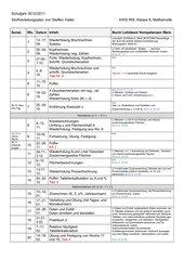 Stoffverteilungsplan Mathematik (BW, WRS) Klasse 8 (Buch Einblicke 4, Klett)