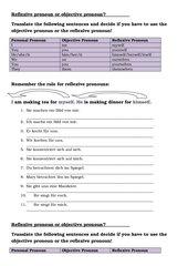 Reflexive pronoun or objective pronoun?