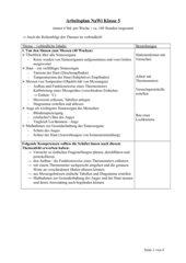 Arbeitsplan NaWi 5. Klasse RLP