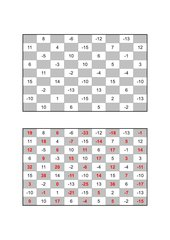 Übungsblattgenerator für Addition / Subtraktion ganzer Zahlen
