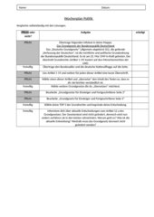 Wochenplan Grundgesetz - Grundrechte