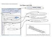 Von OpenOffice.org Base nach SQL
