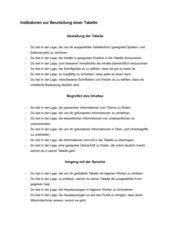 Kriterien zur Bewertung einer Tabelle (im Rahmen des Methodentrainings entstanden)