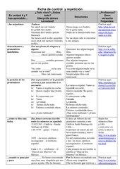 Ficha de control y repetición (Encuentros 1, nueva ed., unidad 6+7)