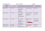 Stoffverteilungsplan Klasse 6 Sachsen