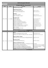 Stoffverteilungsplan Klasse 2 Mathematik (Volk und Wissen - Rechenwege)
