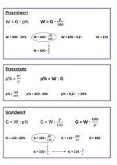 Folie Formeln für Prozentrechnung