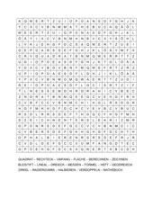 Suchsel Geometrie