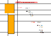 Flächeninhalt von Quadrat und Rechteck