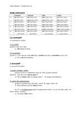 Anwendung der 4 Fälle: Nominativ, Dativ, Akkusativ, Genitiv