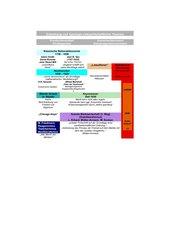 Volkswirtschftliche Theorien (Tafelbild)