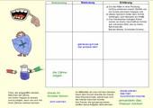 Redewendungen 1 - Notebook-Datei für's Smartboard