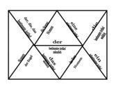 Einführung Begleiter Puzzle