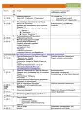 Stoffverteilungsplan MNK BaWue Klasse 4