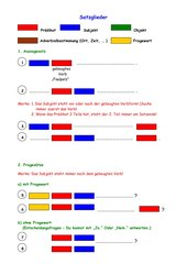 Merktafel - Anordnung von Satzgliedern