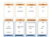 TABU Karten für den Religionsunterricht  VS-Grundschule