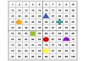 Hundertertafel - Zahlen hinter Formen