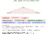 gleichschenklige und gleichseitige Dreiecke