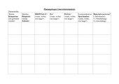 Unterrichtsplanung - Stundenplanungsbogen