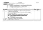 Inhaltsangabe Basissatz HS 7 Bayern